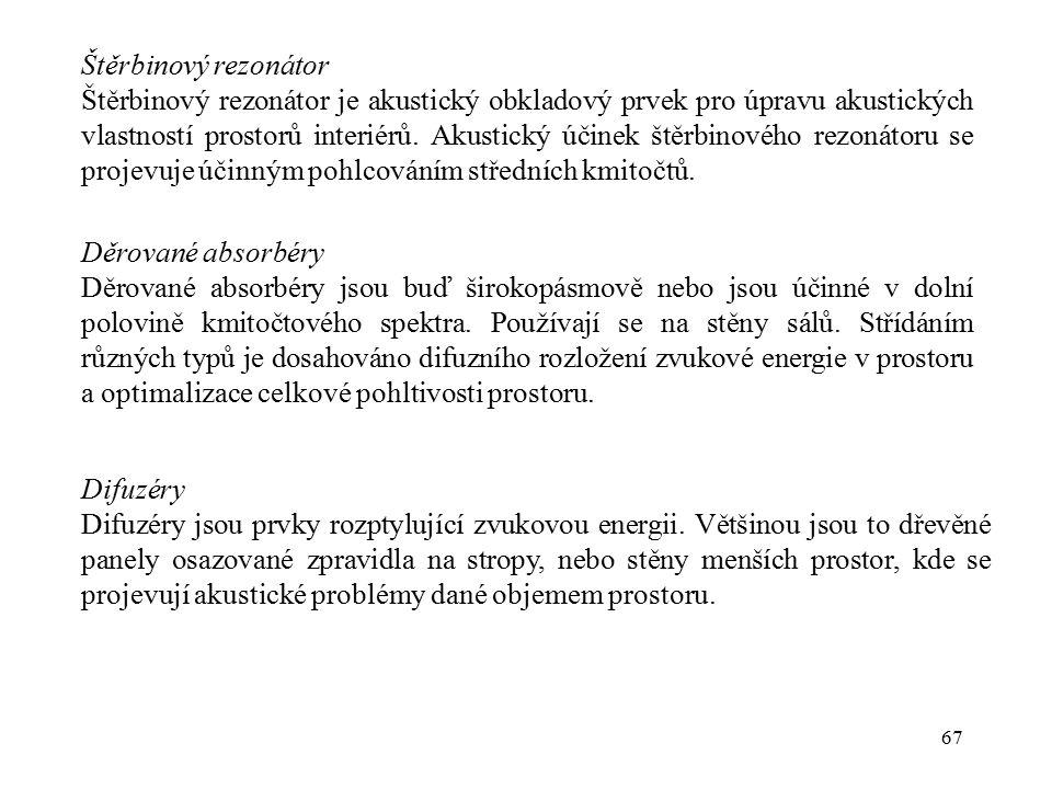 67 Štěrbinový rezonátor Štěrbinový rezonátor je akustický obkladový prvek pro úpravu akustických vlastností prostorů interiérů. Akustický účinek štěrb