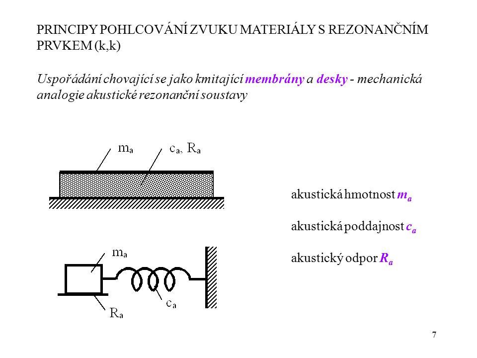 7 akustická hmotnost m a Uspořádání chovající se jako kmitající membrány a desky - mechanická analogie akustické rezonanční soustavy akustická poddajn