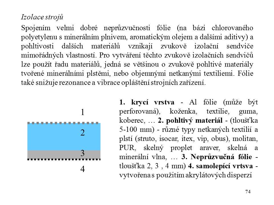 74 Izolace strojů Spojením velmi dobré neprůzvučnosti fólie (na bázi chlorovaného polyetylenu s minerálním plnivem, aromatickým olejem a dalšími aditi