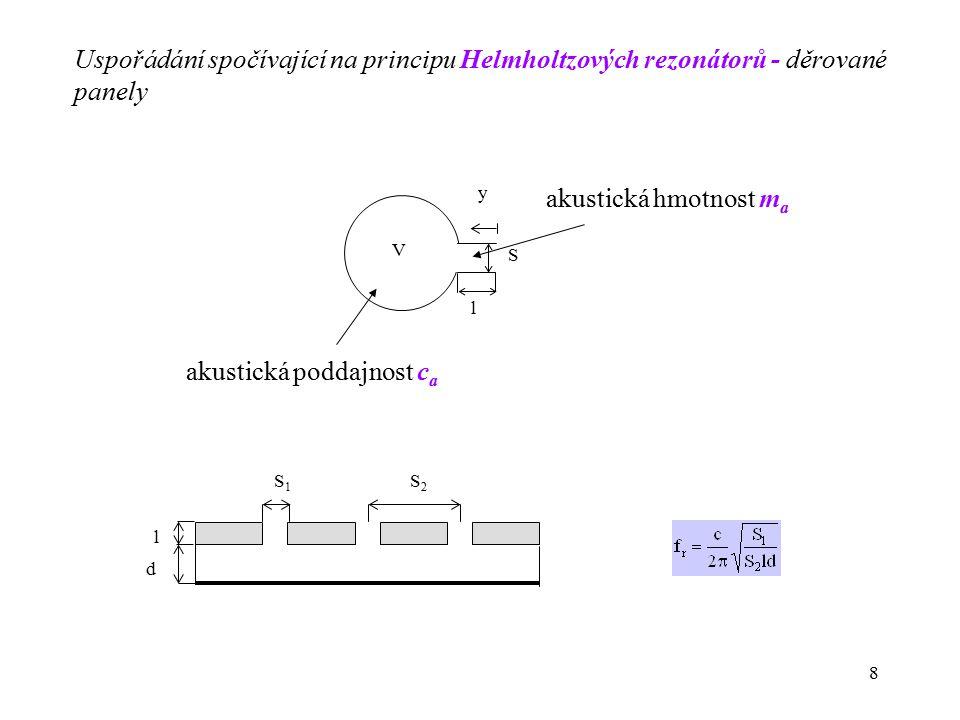 8 Uspořádání spočívající na principu Helmholtzových rezonátorů - děrované panely V y S l akustická hmotnost m a akustická poddajnost c a S1S1 S2S2 d l