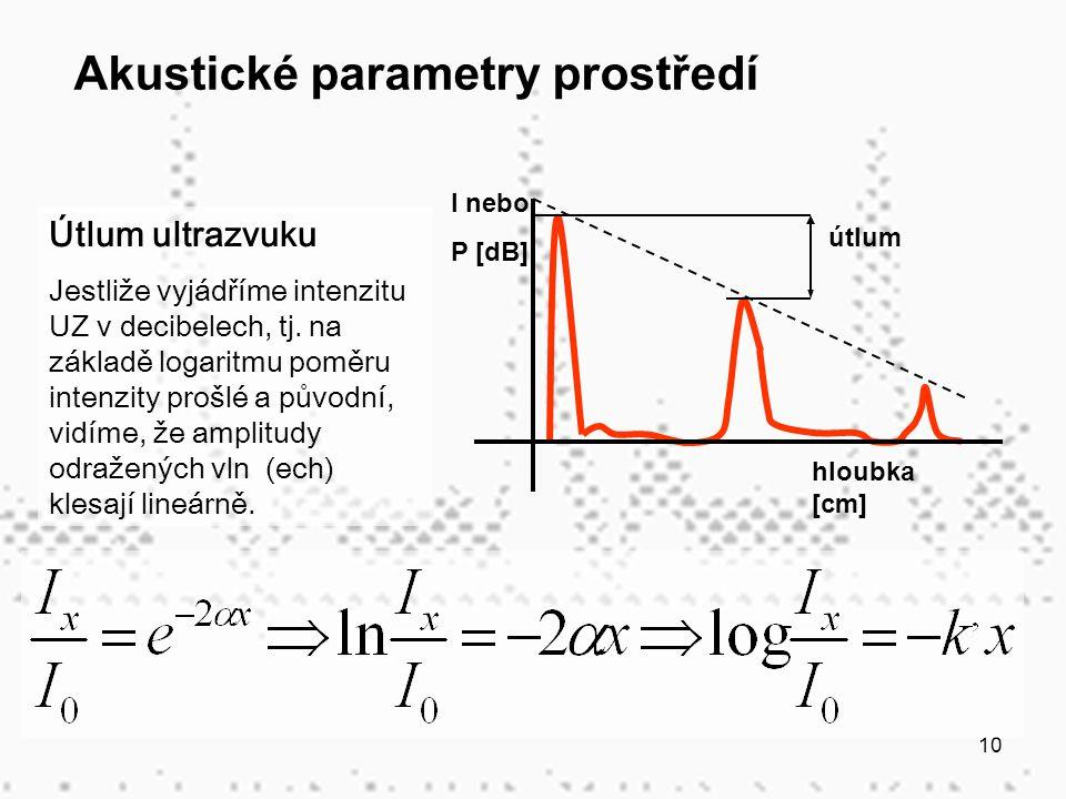 10 Akustické parametry prostředí Útlum ultrazvuku Jestliže vyjádříme intenzitu UZ v decibelech, tj. na základě logaritmu poměru intenzity prošlé a pův