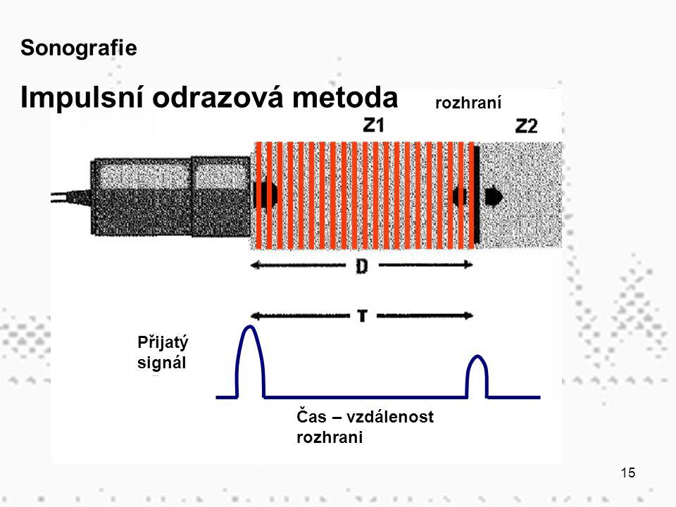 15 Sonografie Impulsní odrazová metoda rozhraní Přijatý signál Čas – vzdálenost rozhrani