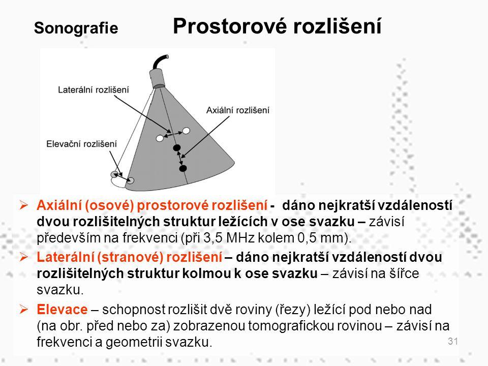 31  Axiální (osové) prostorové rozlišení - dáno nejkratší vzdáleností dvou rozlišitelných struktur ležících v ose svazku – závisí především na frekve