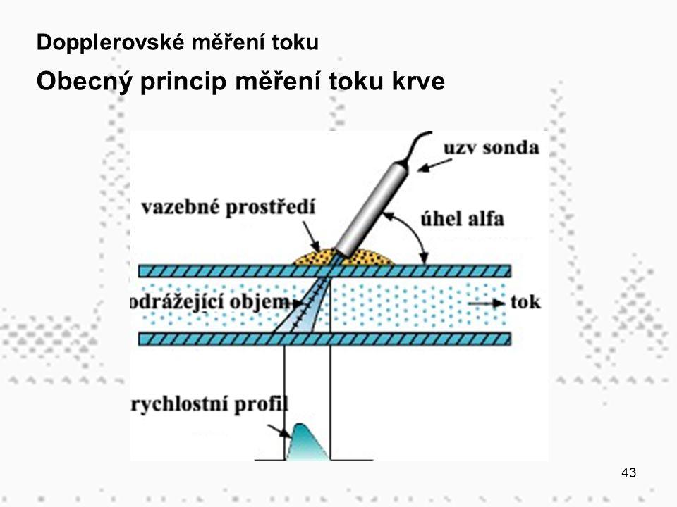 43 Dopplerovské měření toku Obecný princip měření toku krve