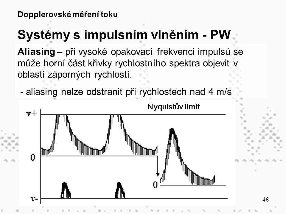 48 Aliasing – při vysoké opakovací frekvenci impulsů se může horní část křivky rychlostního spektra objevit v oblasti záporných rychlostí. - aliasing