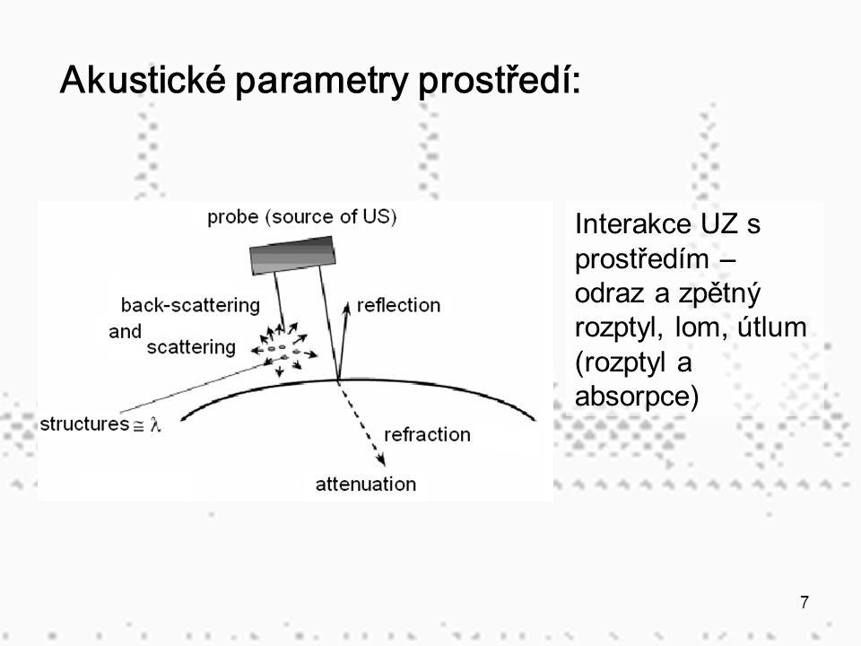 7 Akustické parametry prostředí: Interakce UZ s prostředím – odraz a zpětný rozptyl, lom, útlum (rozptyl a absorpce)