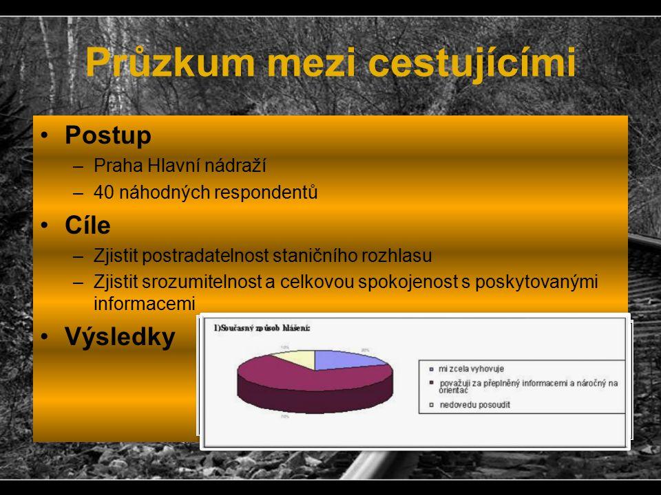 Průzkum mezi cestujícími Postup –Praha Hlavní nádraží –40 náhodných respondentů Cíle –Zjistit postradatelnost staničního rozhlasu –Zjistit srozumiteln