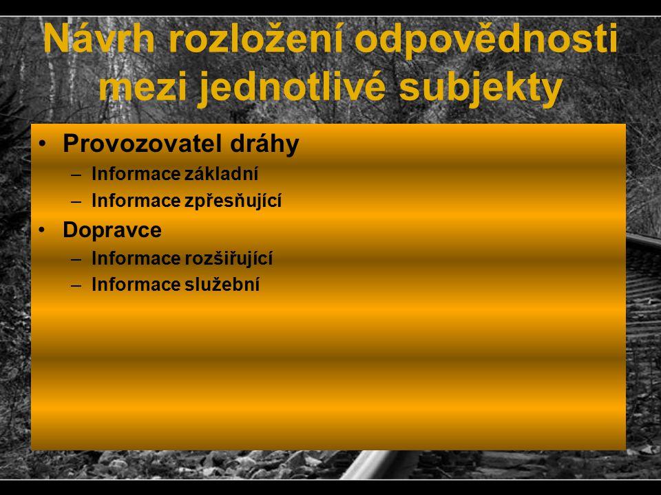 Návrh rozložení odpovědnosti mezi jednotlivé subjekty Provozovatel dráhy –Informace základní –Informace zpřesňující Dopravce –Informace rozšiřující –I