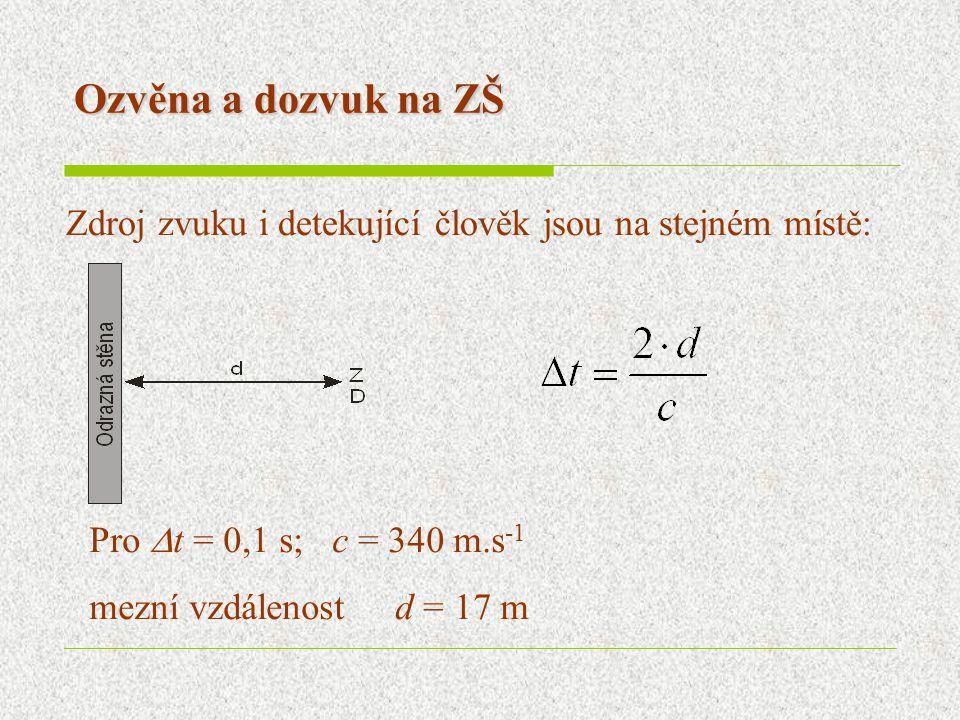 Ozvěna a dozvuk na ZŠ Zdroj zvuku i detekující člověk jsou na stejném místě: Pro  t = 0,1 s; c = 340 m.s -1 mezní vzdálenost d = 17 m