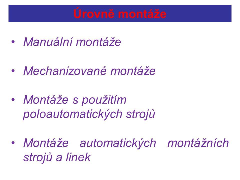 Úrovně montáže Manuální montáže Mechanizované montáže Montáže s použitím poloautomatických strojů Montáže automatických montážních strojů a linek