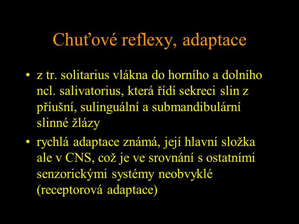 Chuťové reflexy, adaptace z tr.solitarius vlákna do horního a dolního ncl.