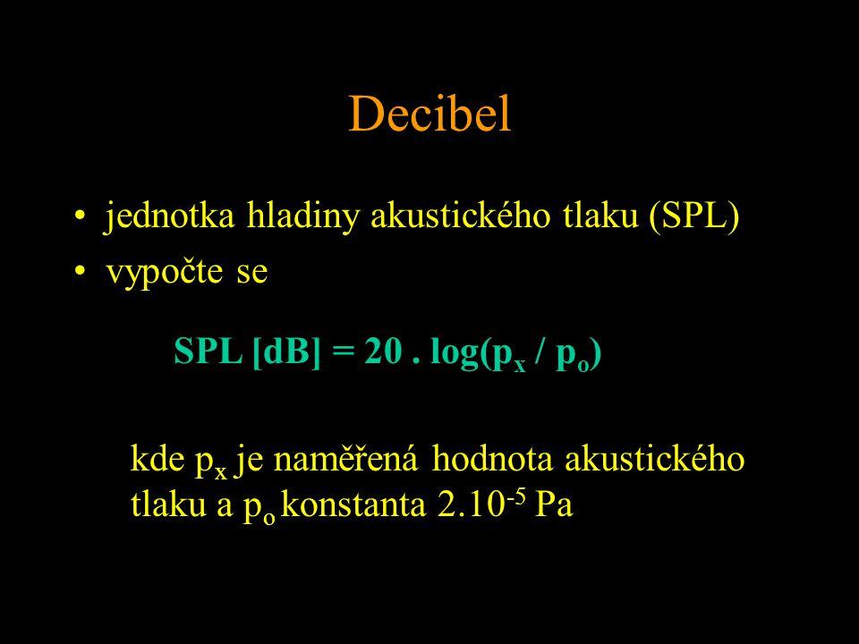 Decibel jednotka hladiny akustického tlaku (SPL) vypočte se SPL [dB] = 20.