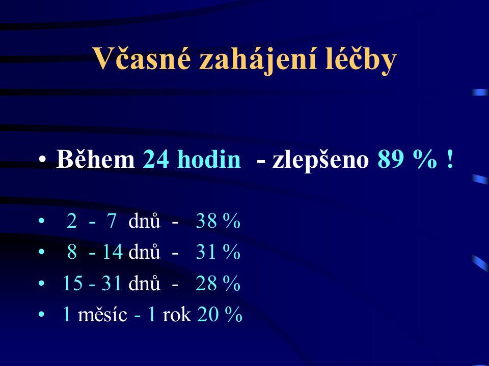 Včasné zahájení léčby Během 24 hodin - zlepšeno 89 % ! 2 - 7 dnů - 38 % 8 - 14 dnů - 31 % 15 - 31 dnů - 28 % 1 měsíc - 1 rok 20 %
