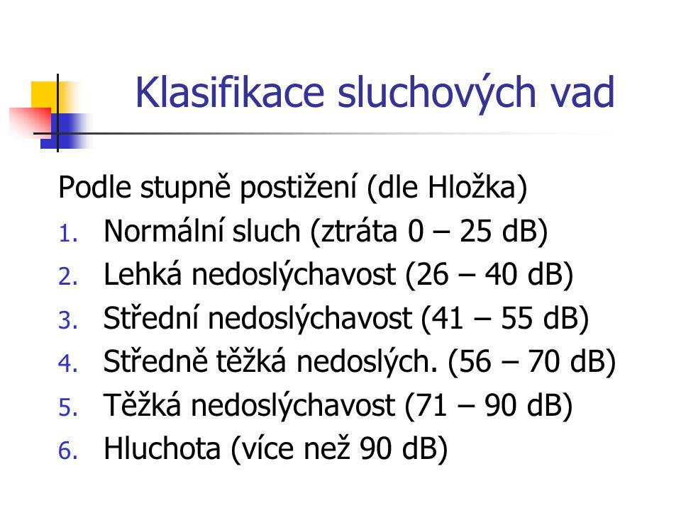 Klasifikace sluchových vad Podle lokalizace Převodní Percepční Kochleární Suprakochleární Smíšené