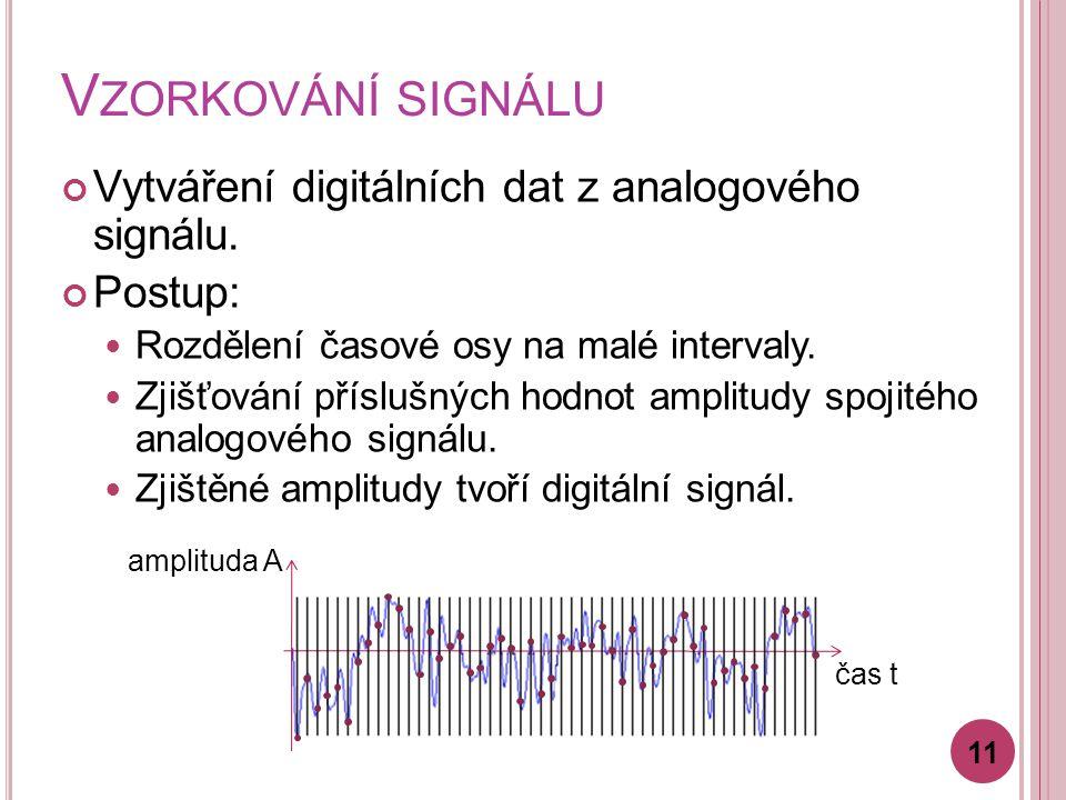 V ZORKOVÁNÍ SIGNÁLU Vytváření digitálních dat z analogového signálu.