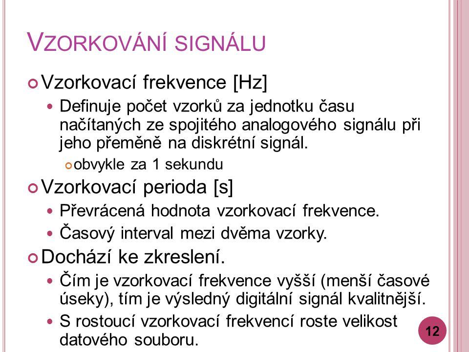 V ZORKOVÁNÍ SIGNÁLU Vzorkovací frekvence [Hz] Definuje počet vzorků za jednotku času načítaných ze spojitého analogového signálu při jeho přeměně na diskrétní signál.