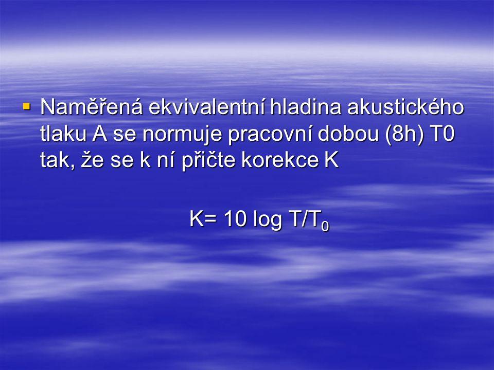 Naměřená ekvivalentní hladina akustického tlaku A se normuje pracovní dobou (8h) T0 tak, že se k ní přičte korekce K K= 10 log T/T 0