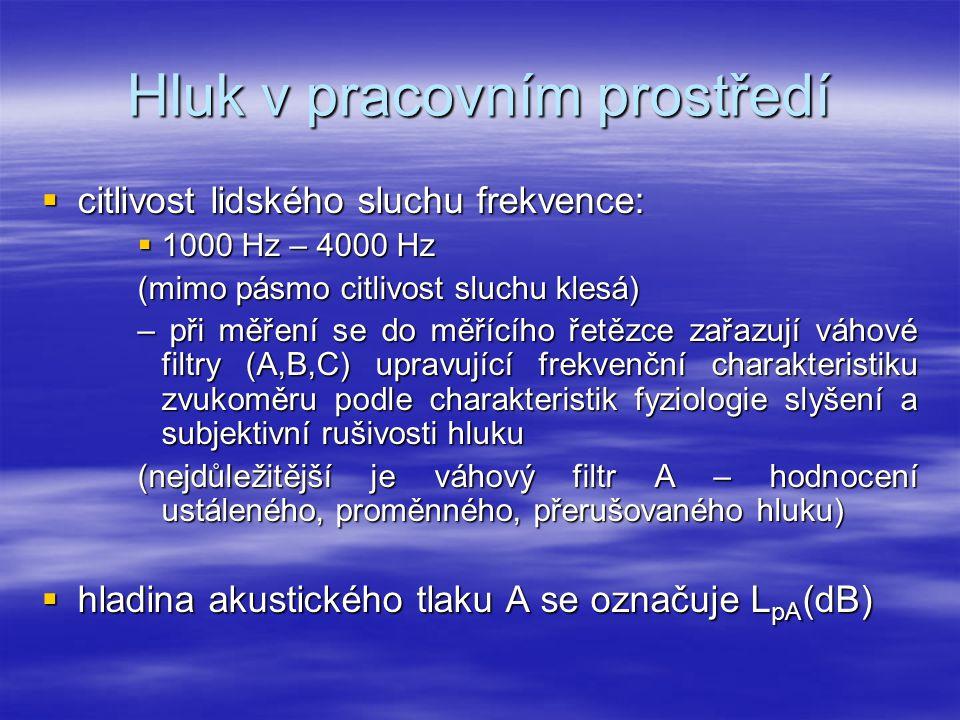 Hluk v pracovním prostředí  citlivost lidského sluchu frekvence:  1000 Hz – 4000 Hz (mimo pásmo citlivost sluchu klesá) – při měření se do měřícího