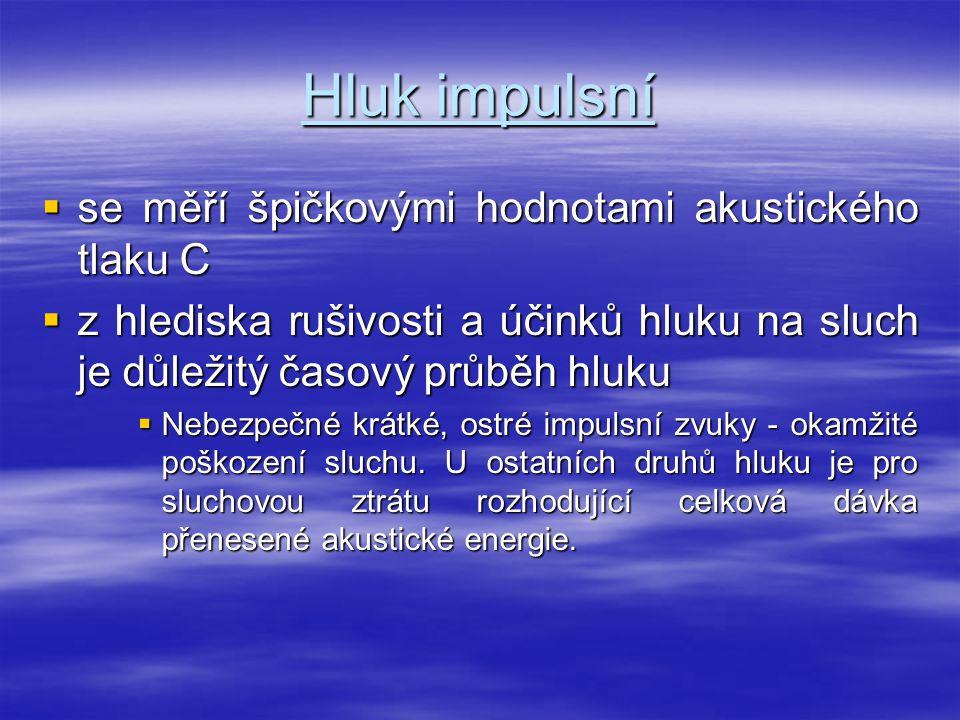Podle časového průběhu hluk dělíme na:  Impulsní  Neimpulsní a)Ustálený b)Proměnný (přerušovaný)  Hluk o frekvenci 8-20 Hz (vysokofrekvenční)
