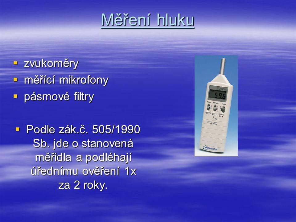 Měření hluku  zvukoměry  měřící mikrofony  pásmové filtry  Podle zák.č. 505/1990 Sb. jde o stanovená měřidla a podléhají úřednímu ověření 1x za 2