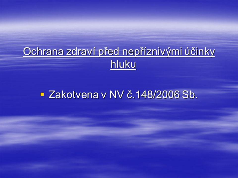 Ochrana zdraví před nepříznivými účinky hluku  Zakotvena v NV č.148/2006 Sb.