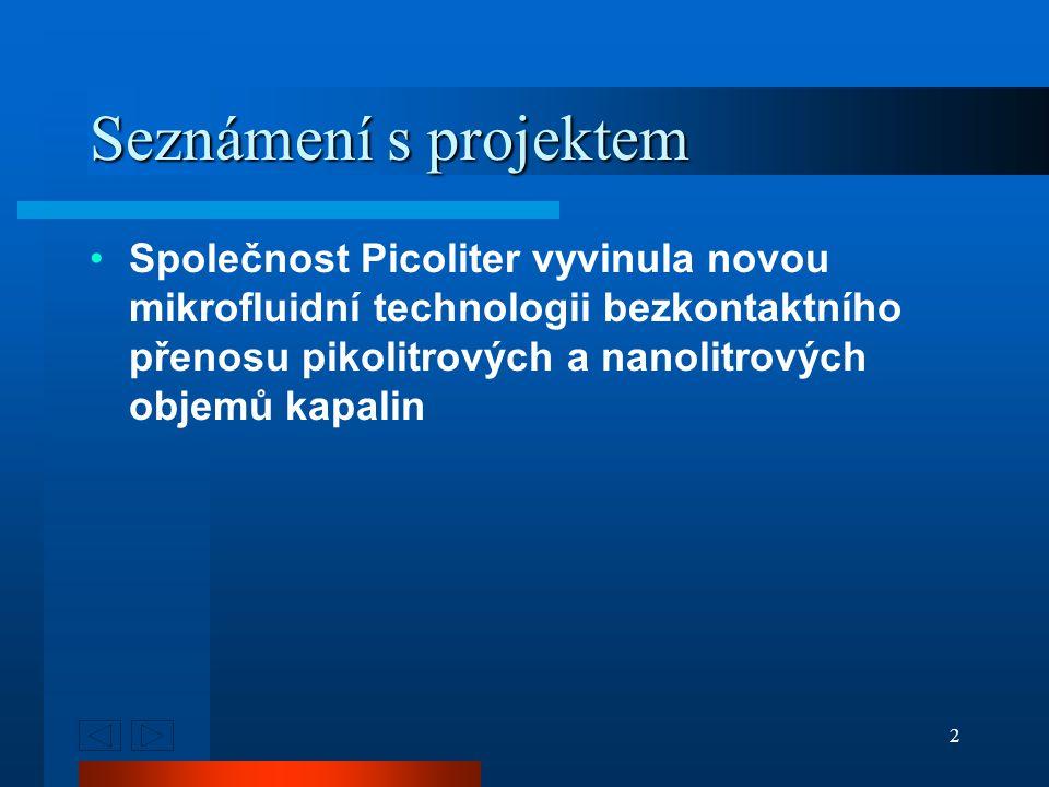 2 Seznámení s projektem Společnost Picoliter vyvinula novou mikrofluidní technologii bezkontaktního přenosu pikolitrových a nanolitrových objemů kapalin