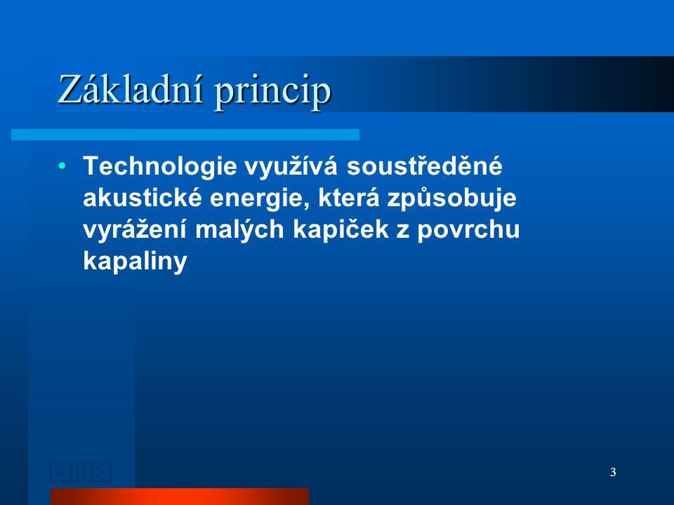 3 Základní princip Technologie využívá soustředěné akustické energie, která způsobuje vyrážení malých kapiček z povrchu kapaliny