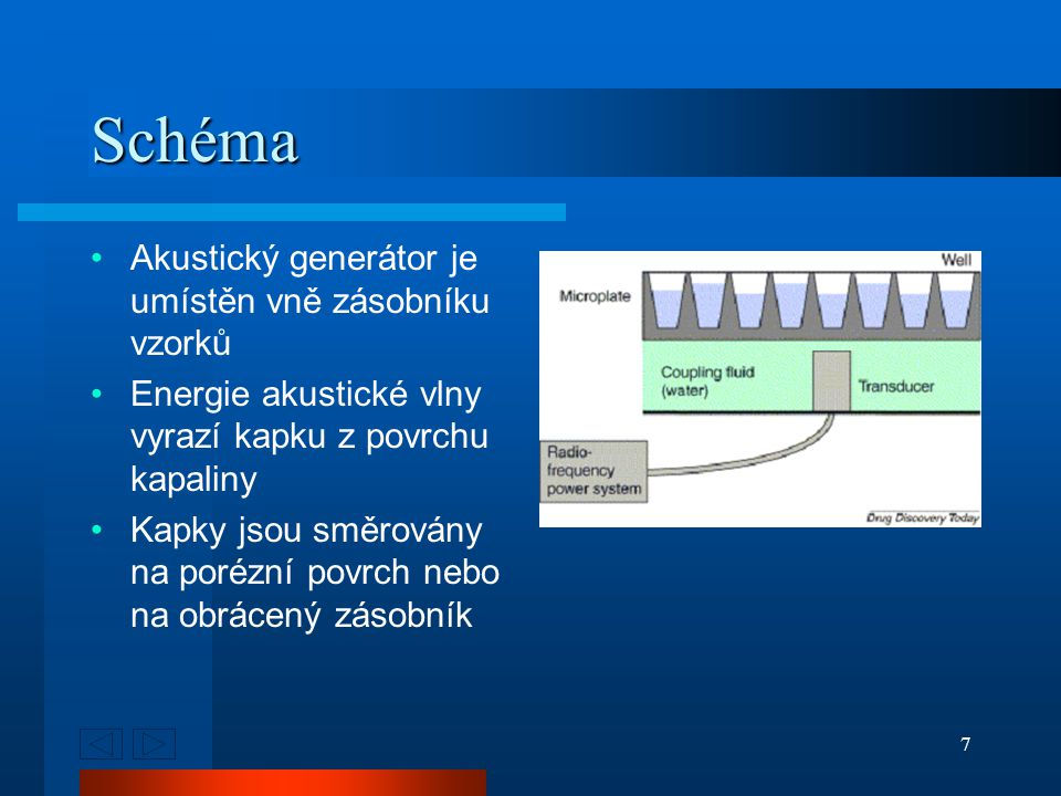 7 Schéma Akustický generátor je umístěn vně zásobníku vzorků Energie akustické vlny vyrazí kapku z povrchu kapaliny Kapky jsou směrovány na porézní povrch nebo na obrácený zásobník
