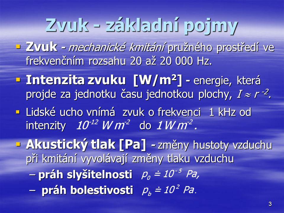Legislativní opatření v ochraně proti hluku  §§ 30-34 zákona č.