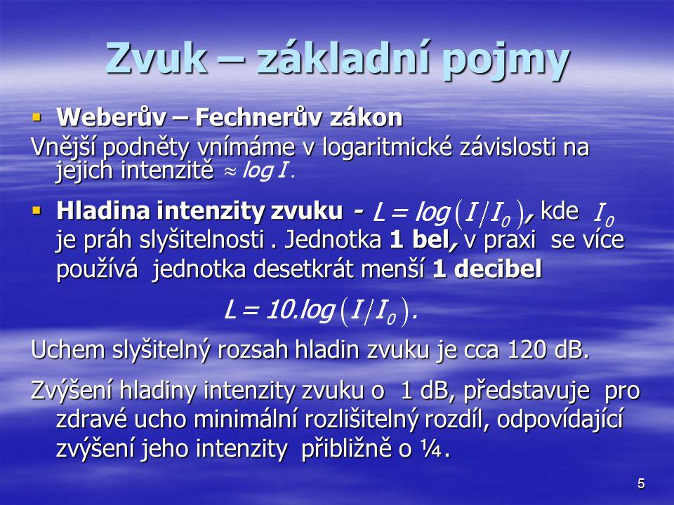 Hladiny intenzity různých zvukových zdrojů 6 Hladina [dB(A)] Zvuk Intenzita zvuku [W/m 2 ] Akustický tlak [N/m 2 ] 0Spodní hranice citlivosti lidského ucha10 -12 0,000 02 10Šepot, šelest listí10 -11 0,000 065 20Tichá zahrada10 -10 0,000 2 30Housle hrající pianissimo10 -9 0,000 65 40Kroky, tichá hudba10 -8 0,002 50Hluk v kavárně10 -7 0,006 5 60Rozhovor, hluk v obchodě10 -6 0,02 50Hlasitá řeč, hluk automobilu10 -5 0,064 5 90Rušná ulice, automobilový klakson10 -3 0,645 100Fortissimo orchestru, siréna10 -2 2,04 110Sbíječka10 -1 6,45 120Tryskový motor, hrom120,4 130Práh bolesti1064,5