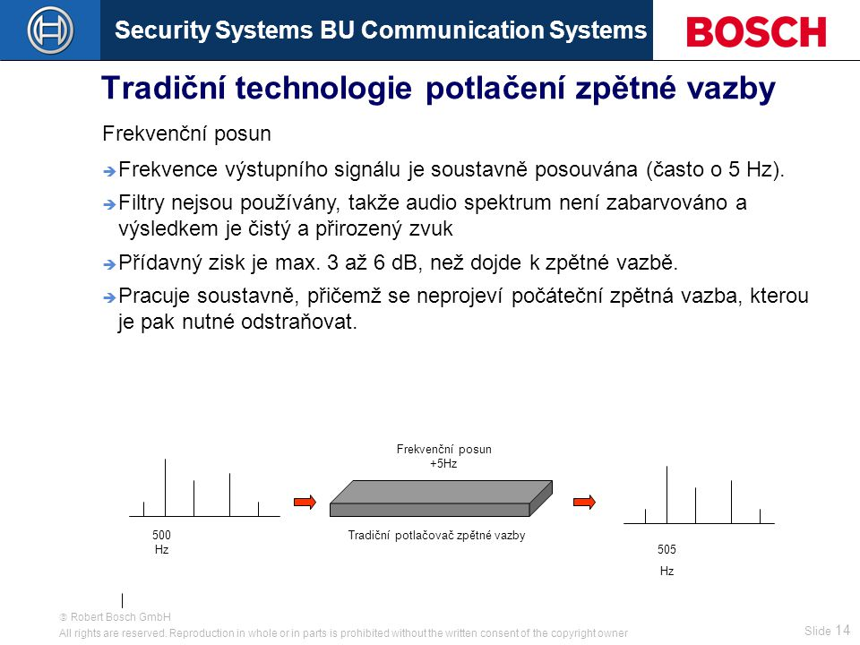 Security Systems BU Communication Systems Slide 13  Robert Bosch GmbH All rights are reserved.