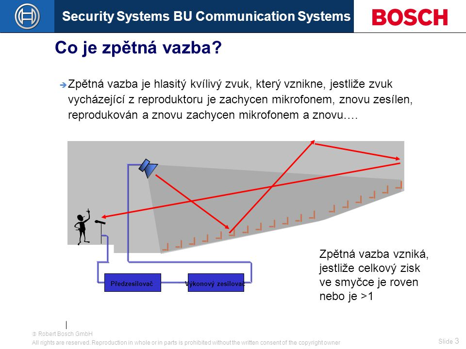 Security Systems BU Communication Systems Slide 2  Robert Bosch GmbH All rights are reserved.