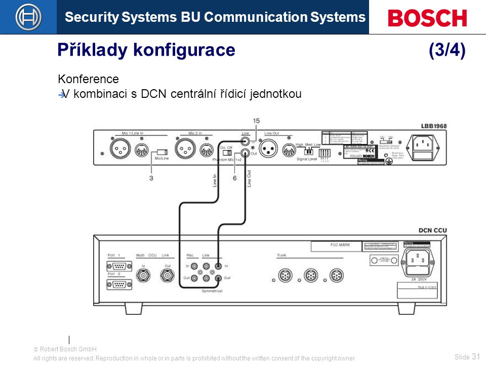 Security Systems BU Communication Systems Slide 30  Robert Bosch GmbH All rights are reserved.