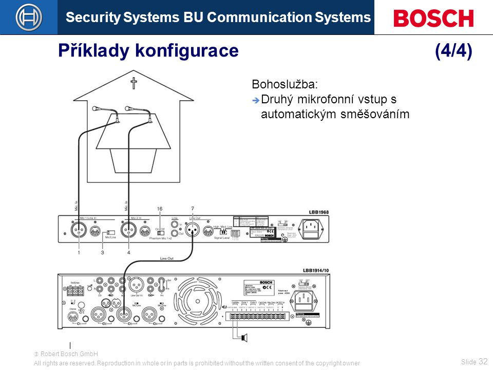 Security Systems BU Communication Systems Slide 31  Robert Bosch GmbH All rights are reserved.