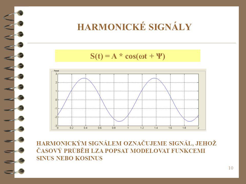 10 HARMONICKÉ SIGNÁLY S(t) = A * cos(ωt + Ψ) HARMONICKÝM SIGNÁLEM OZNAČUJEME SIGNÁL, JEHOŽ ČASOVÝ PRŮBĚH LZA POPSAT MODELOVAT FUNKCEMI SINUS NEBO KOSI