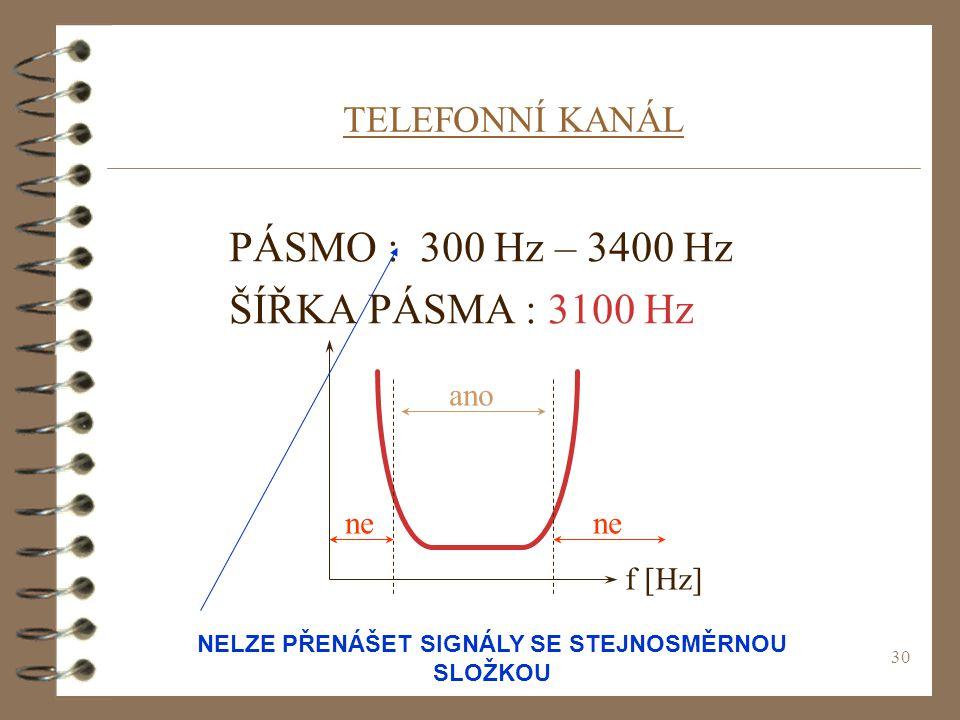 30 TELEFONNÍ KANÁL PÁSMO : 300 Hz – 3400 Hz ŠÍŘKA PÁSMA : 3100 Hz f [Hz] ano ne NELZE PŘENÁŠET SIGNÁLY SE STEJNOSMĚRNOU SLOŽKOU