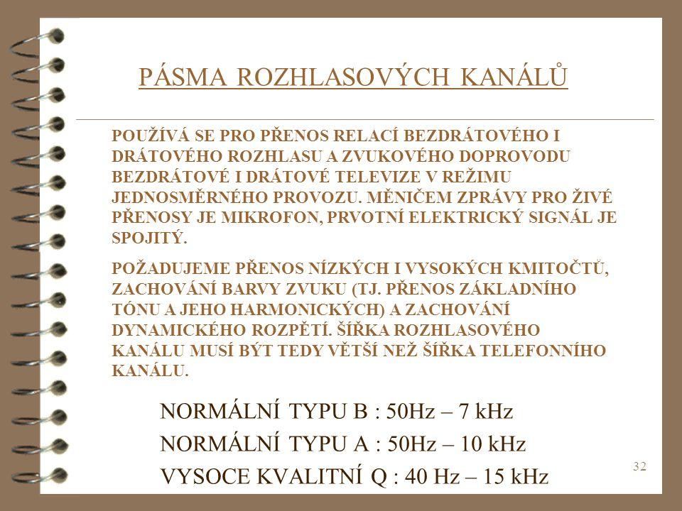 33 TELEVIZNÍ KANÁL PÁSMO : 50 Hz – 8 MHz OBRAZOVÝ SIGNÁL MÁ SLOŽKU JASOVOU (LUMINISCENČNÍ) A BARVONOSNOU (CHROMIZAČNÍ).