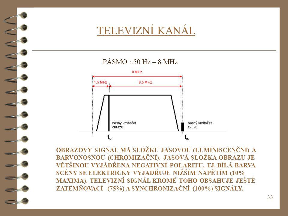 33 TELEVIZNÍ KANÁL PÁSMO : 50 Hz – 8 MHz OBRAZOVÝ SIGNÁL MÁ SLOŽKU JASOVOU (LUMINISCENČNÍ) A BARVONOSNOU (CHROMIZAČNÍ). JASOVÁ SLOŽKA OBRAZU JE VĚTŠIN