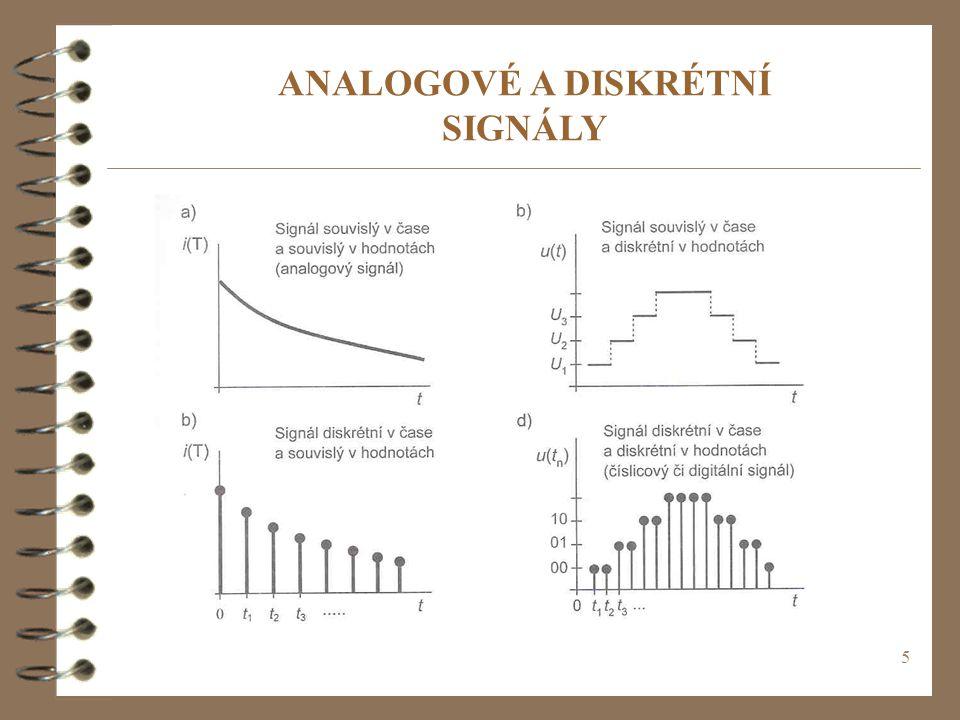 6 ANALOG VS DIGITAL SIGNALS