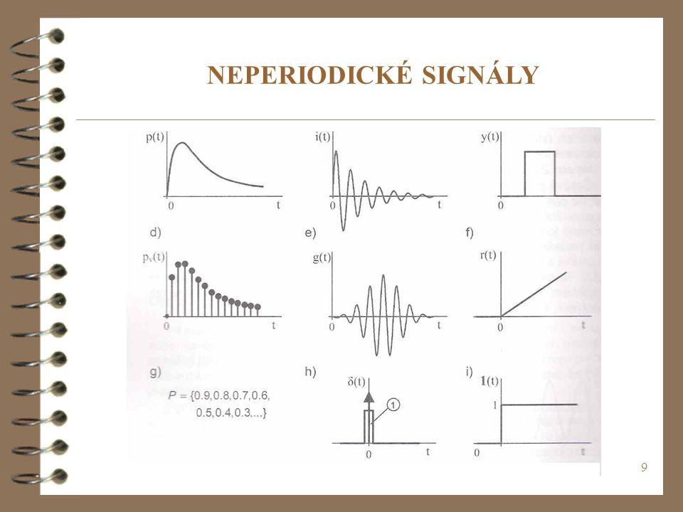 9 NEPERIODICKÉ SIGNÁLY