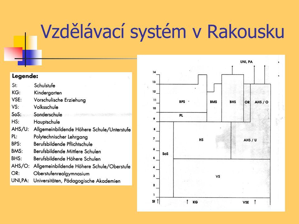 Dánsko – gymnázia  Matematická větev - blok volitelných předmětů je pro fyziku doporučeno:  v 1.