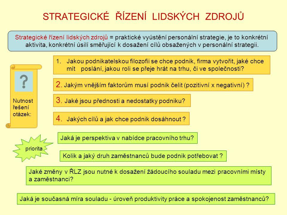 12 STRATEGICKÉ ŘÍZENÍ LIDSKÝCH ZDROJŮ Strategické řízení lidských zdrojů = praktické vyústění personální strategie, je to konkrétní aktivita, konkrétn