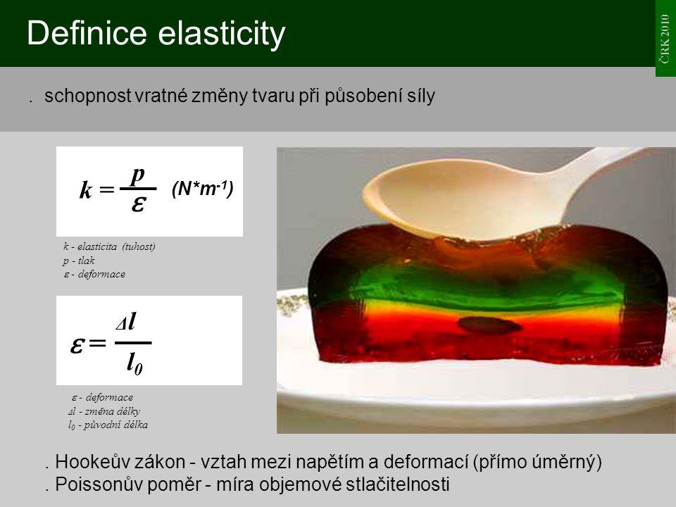 . schopnost vratné změny tvaru při působení síly ČRK 2010 Definice elasticity ΔlΔl l0l0 ɛ = k = p ɛ k - elasticita (tuhost) p - tlak ɛ - deformace Δ l