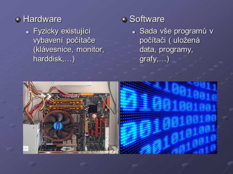 Hardware Fyzicky existující vybavení počítače (klávesnice, monitor, harddisk,…) Fyzicky existující vybavení počítače (klávesnice, monitor, harddisk,…)