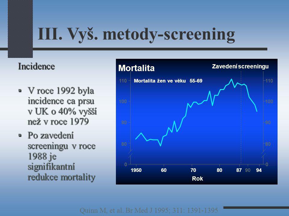 Incidence  V roce 1992 byla incidence ca prsu v UK o 40% vyšší než v roce 1979  Po zavedení screeningu v roce 1988 je signifikantní redukce mortality Quinn M, et al.