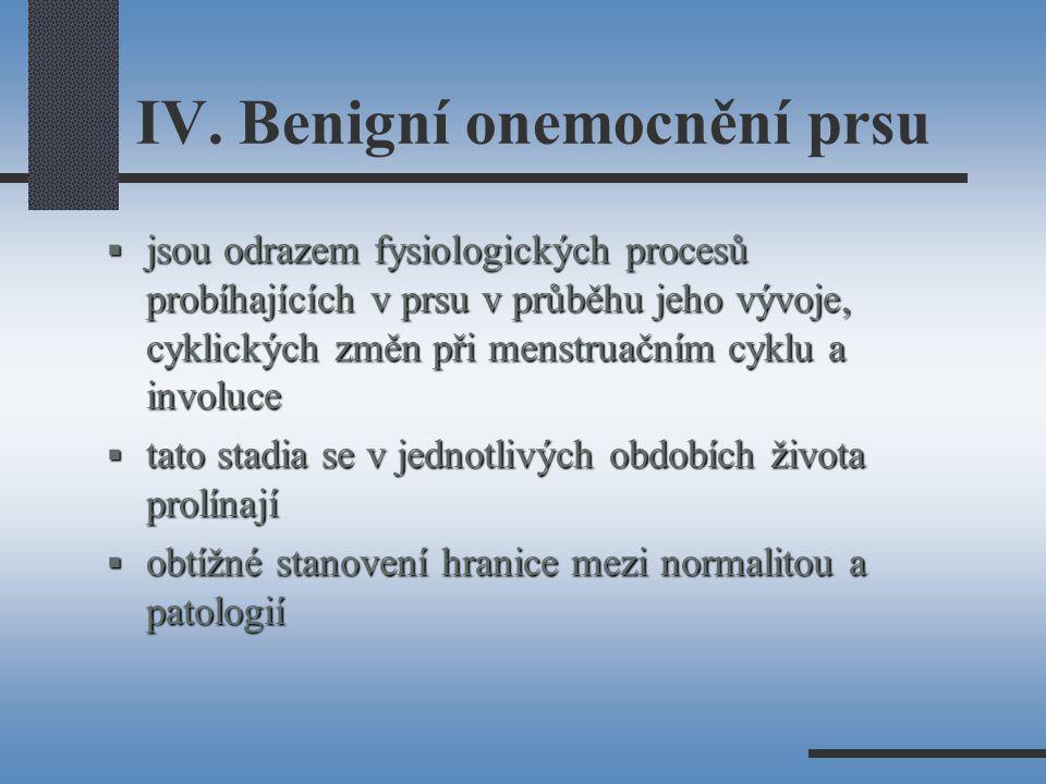 IV. Benigní onemocnění prsu  jsou odrazem fysiologických procesů probíhajících v prsu v průběhu jeho vývoje, cyklických změn při menstruačním cyklu a