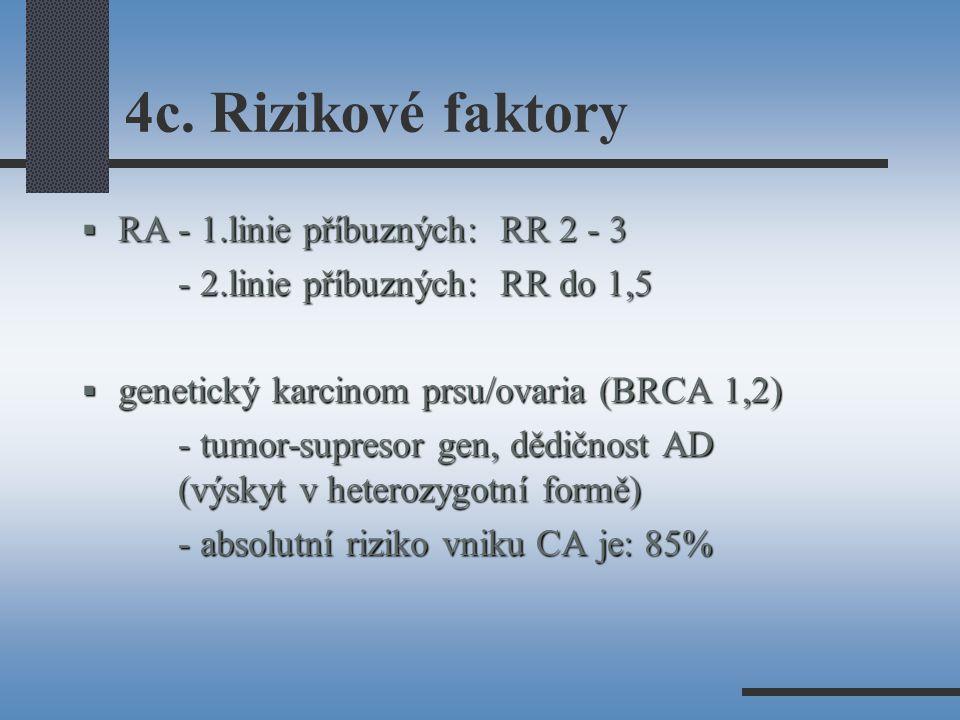 4c. Rizikové faktory  RA- 1.linie příbuzných: RR 2 - 3 - 2.linie příbuzných: RR do 1,5  genetický karcinom prsu/ovaria (BRCA 1,2) - tumor-supresor g