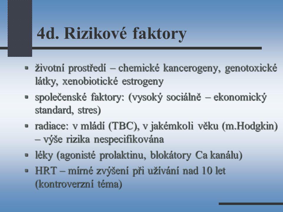 4d. Rizikové faktory  životní prostředí – chemické kancerogeny, genotoxické látky, xenobiotické estrogeny  společenské faktory: (vysoký sociálně – e