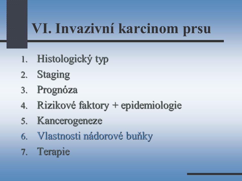 VI.Invazivní karcinom prsu 1. Histologický typ 2.