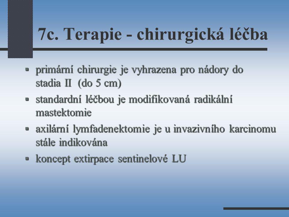 7c. Terapie - chirurgická léčba  primární chirurgie je vyhrazena pro nádory do stadia II (do 5 cm)  standardní léčbou je modifikovaná radikální mast